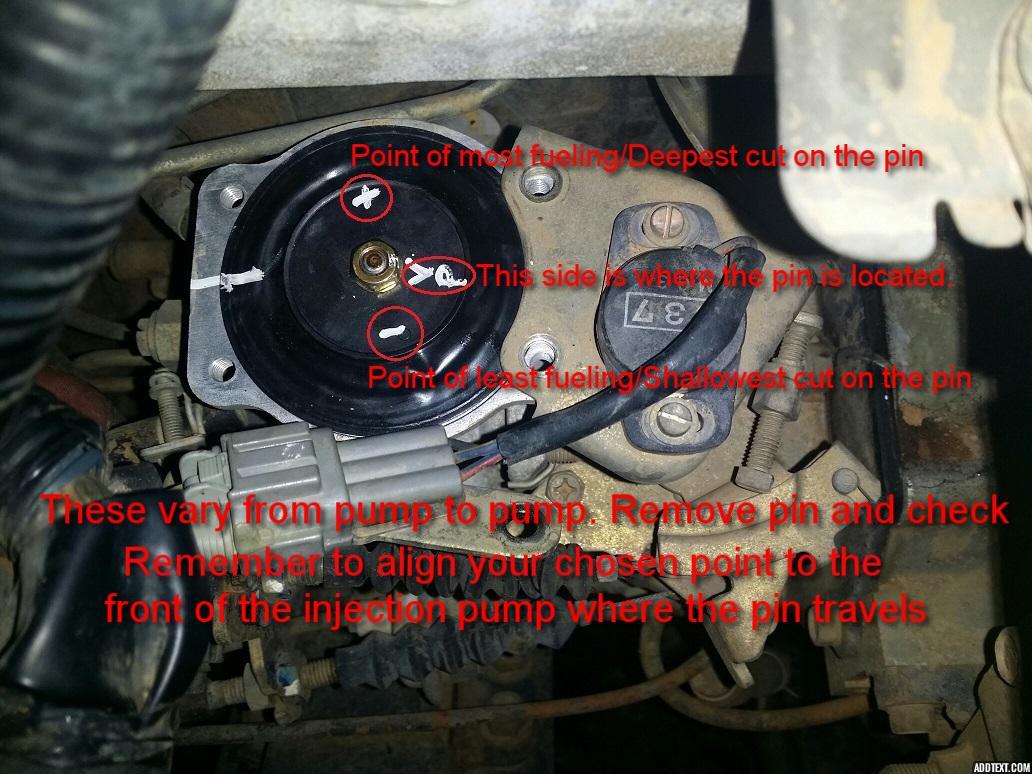 Nissan Patrol TD42 TDi Injector Pump Tuning guide 9